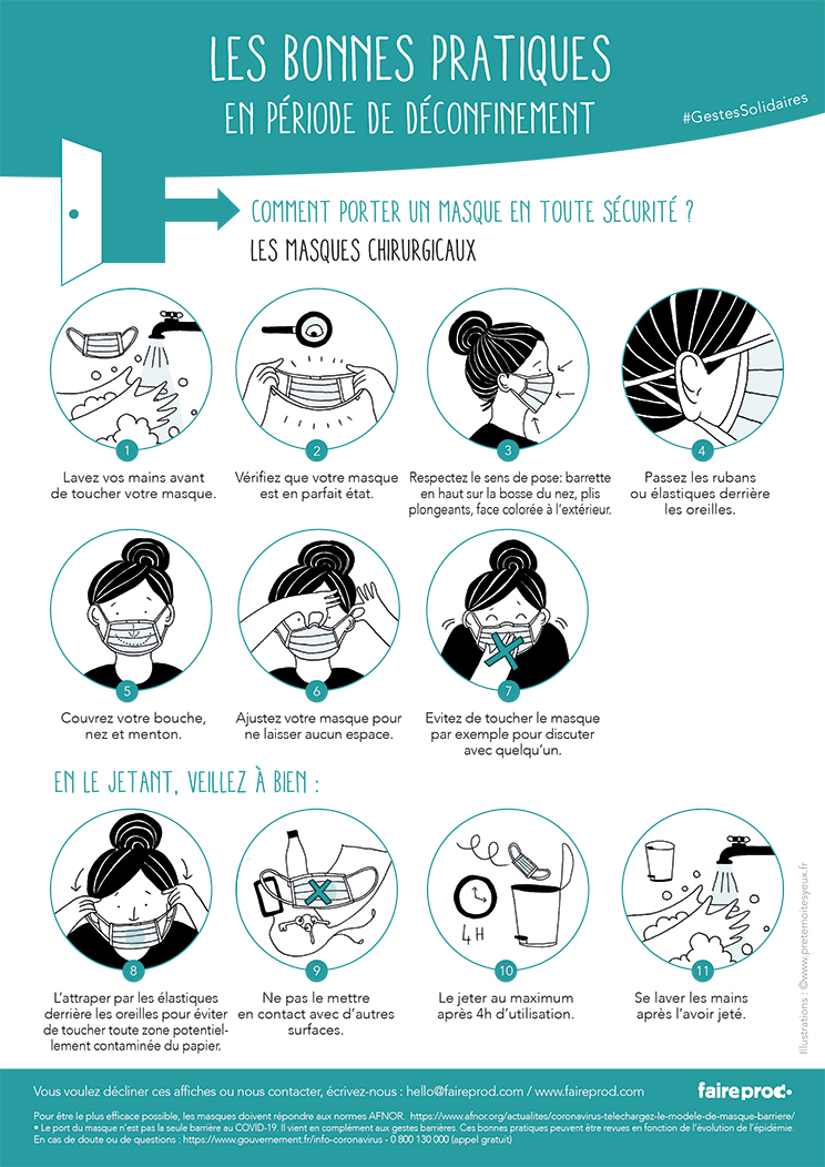 Comment porter un masque chirurgical en toute sécurité ?